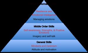 Sports Psychology1